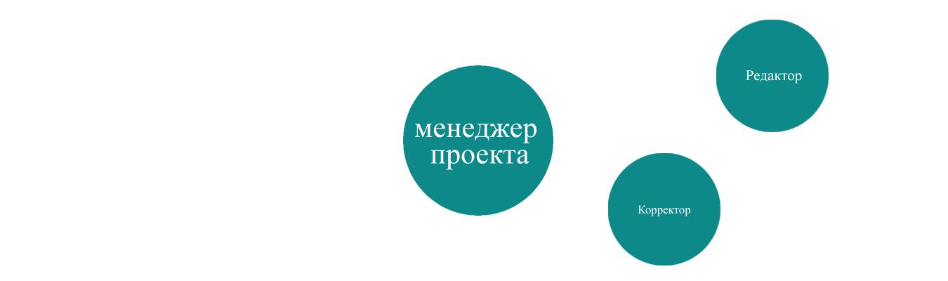 Команда для редактуры и корректуры